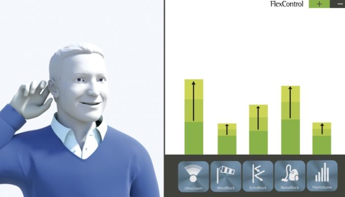 Phonak: Grafik: Ein Mann bedient sein Hörgerät, rechts daneben Balkendiagramm