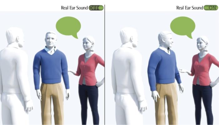 Phonak: Zwei Menschengruppen im Gespräch