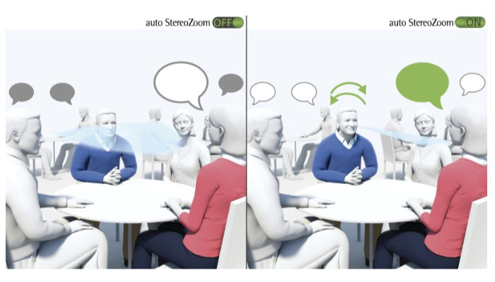 Phonak: Zwei Gruppen mit Menschen im Gespräch