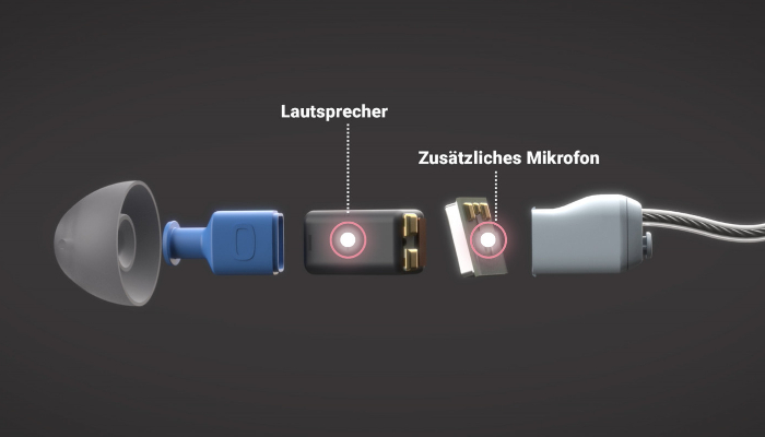 ReSound: Explosionsdarstellung der MRIE-Hörers des ReSound One Hörgerätes