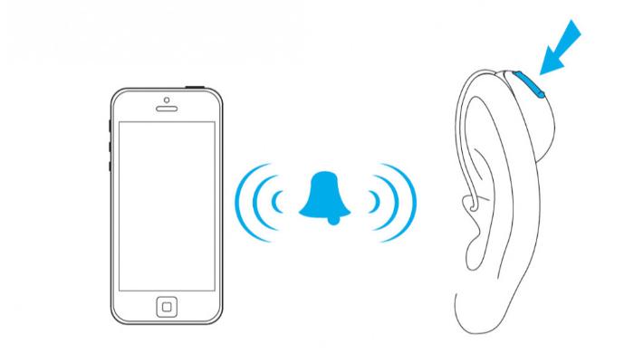 Unitron: Skizze zeigt das Telefonieren mit Smartphone und Hörgeräten