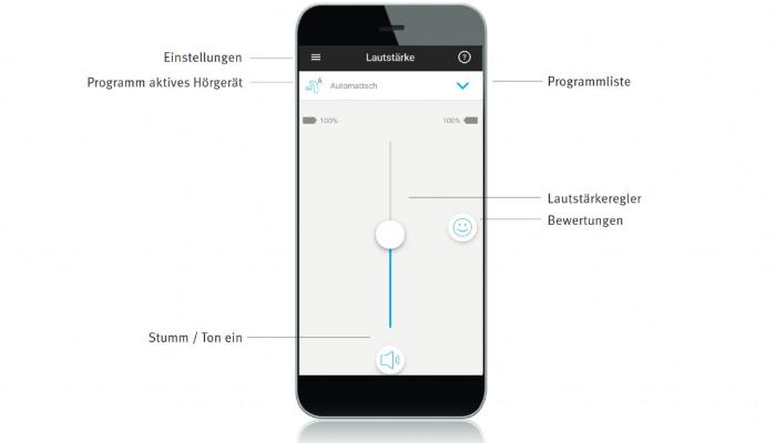 Unitron: Smartphone mit einer Unitron-App und Erklärungen am Rand