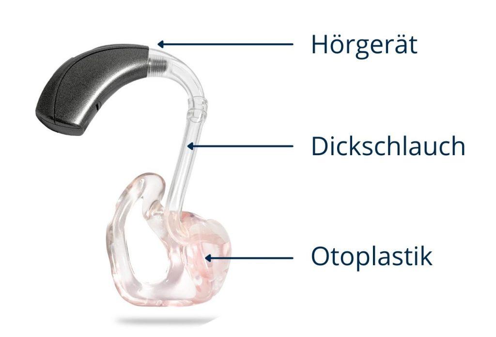 Dickschlauch-Hörgerät mit Beschriftung