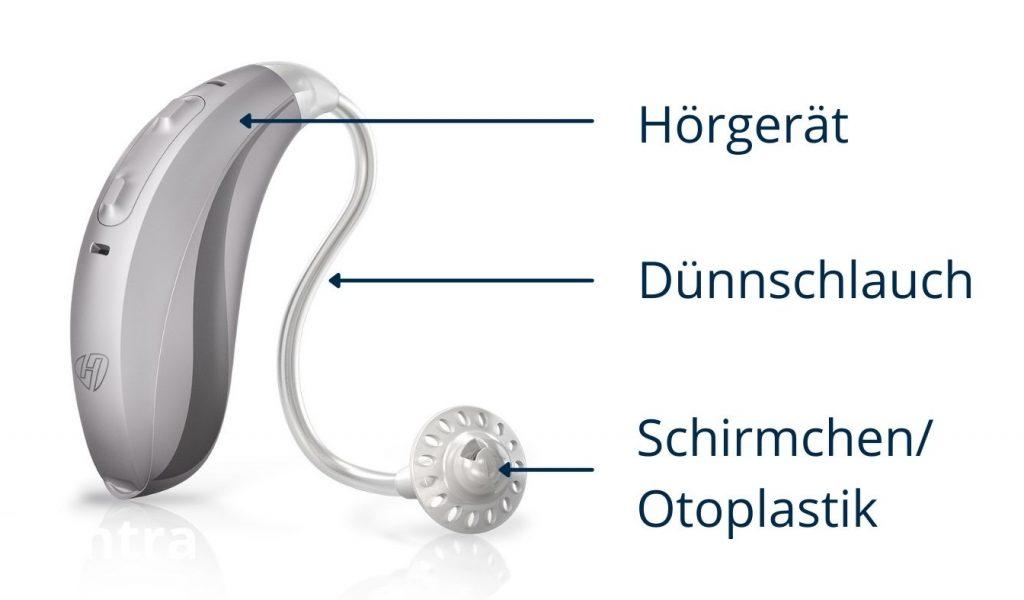 Dünnschlauch-Hörgerät mit Beschriftung
